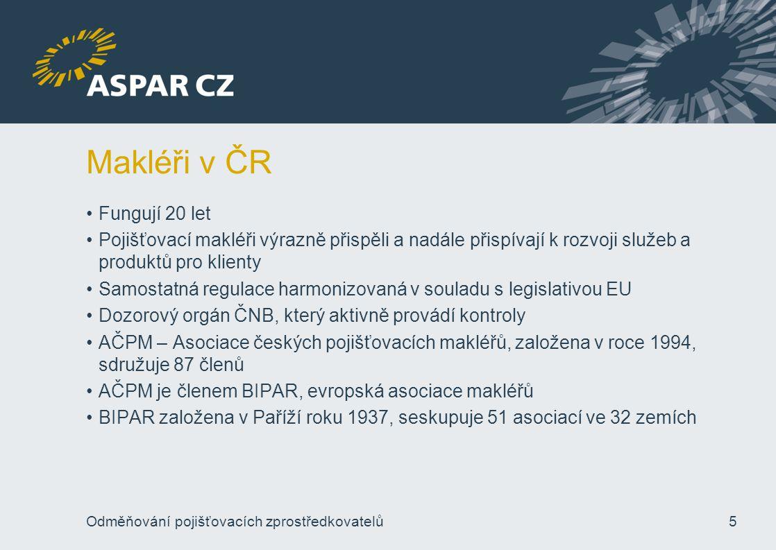 Makléři v ČR Fungují 20 let