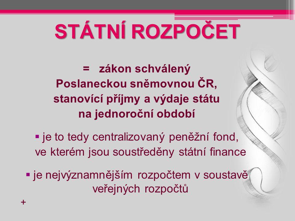 Poslaneckou sněmovnou ČR, stanovící příjmy a výdaje státu