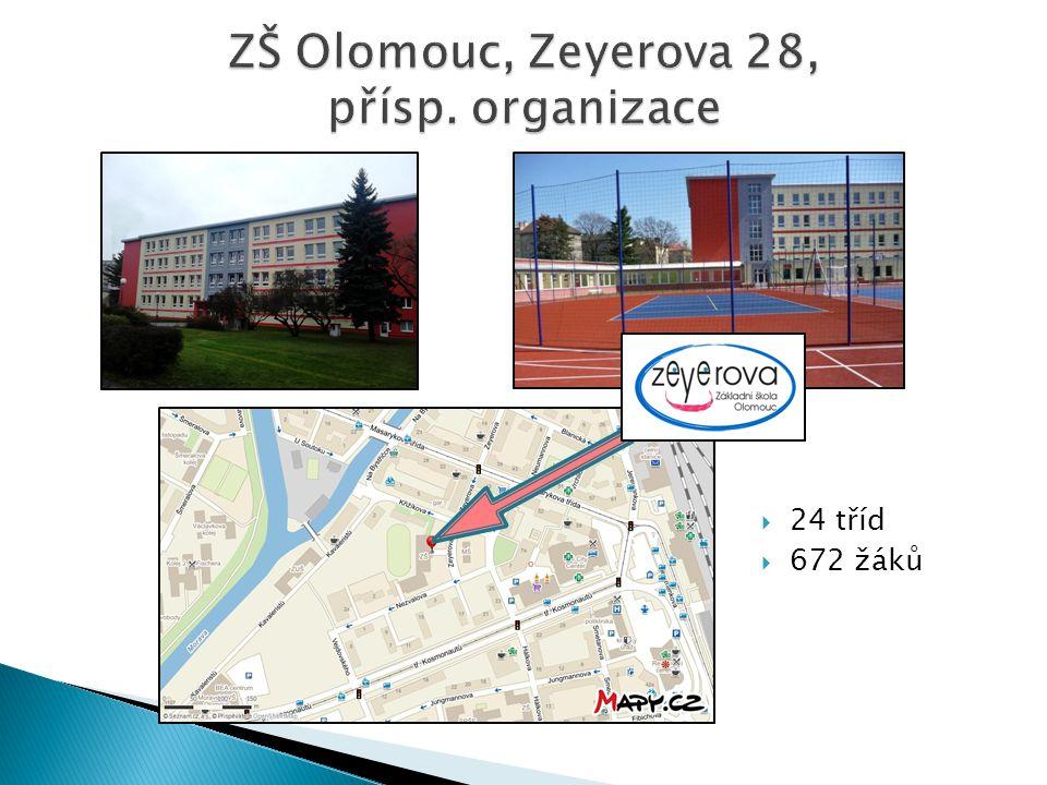 ZŠ Olomouc, Zeyerova 28, přísp. organizace