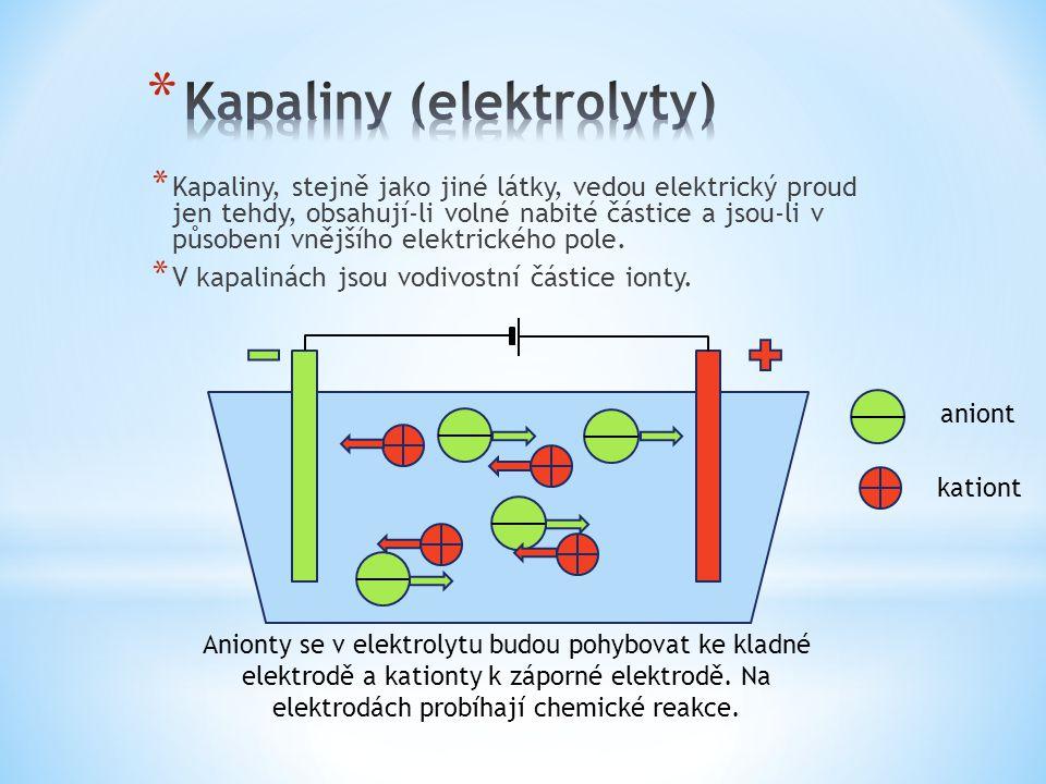 Kapaliny (elektrolyty)