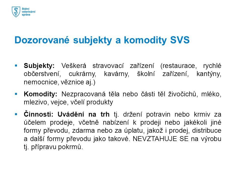 Dozorované subjekty a komodity SVS