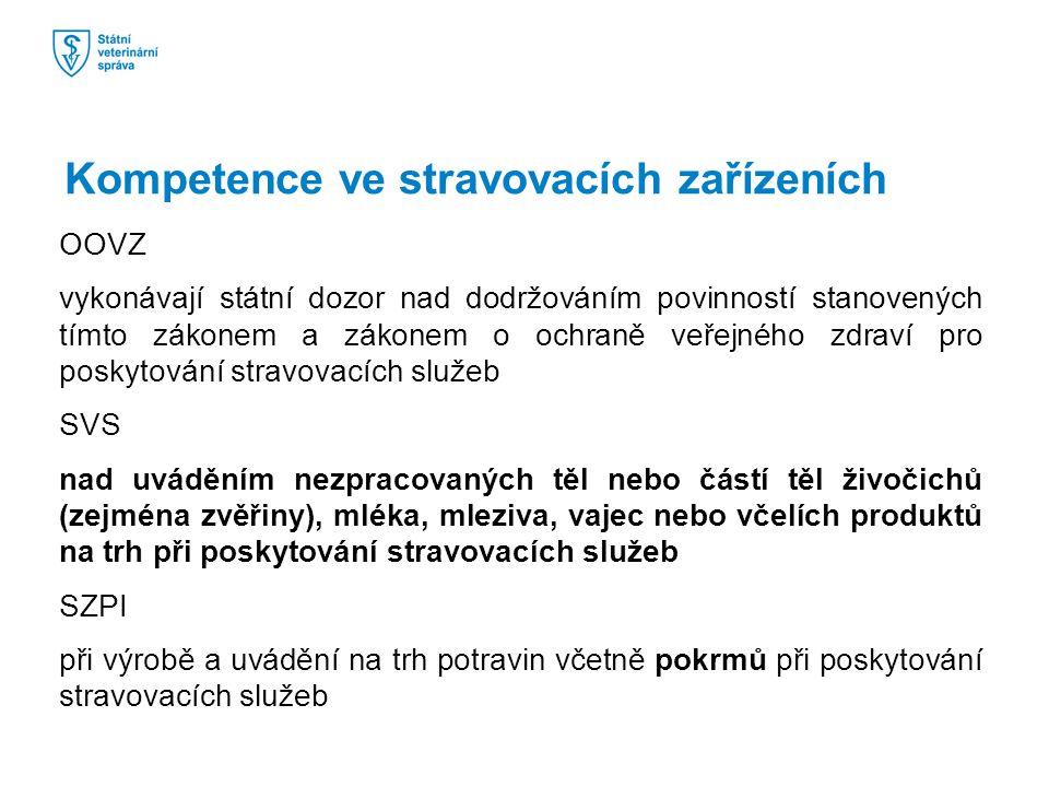Kompetence ve stravovacích zařízeních