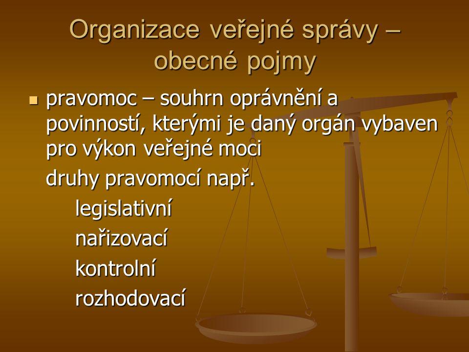 Organizace veřejné správy – obecné pojmy
