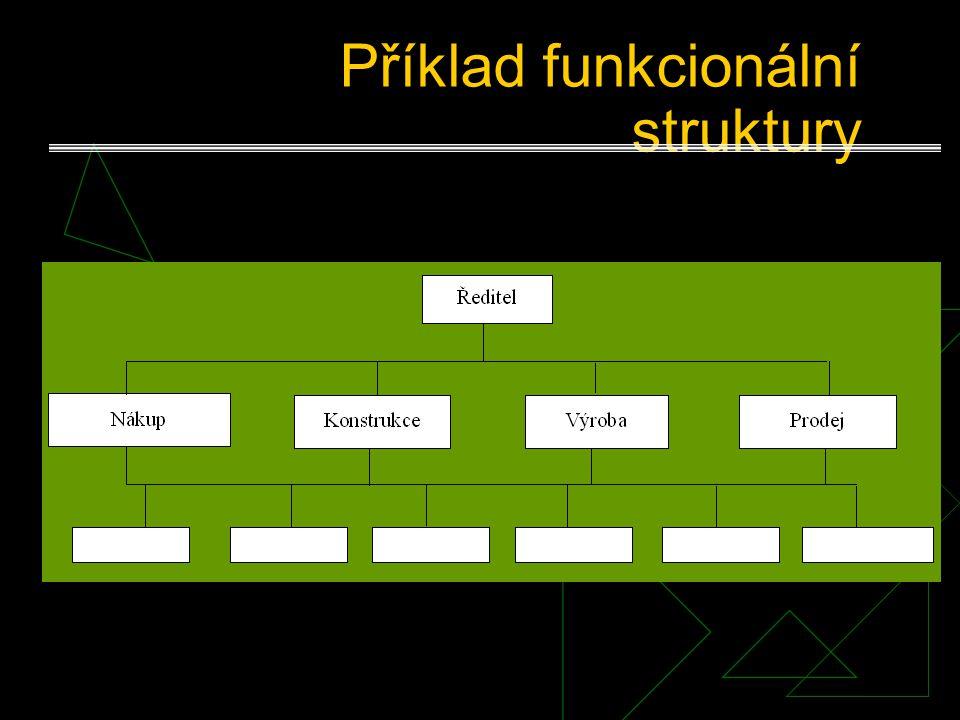 Příklad funkcionální struktury