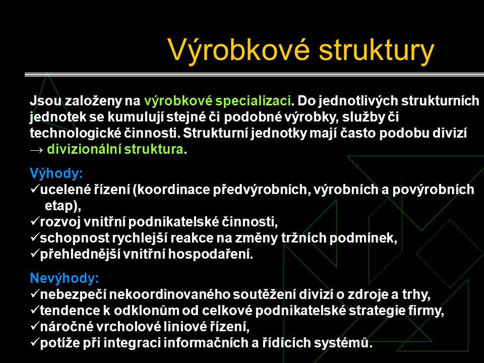 Výrobkové struktury