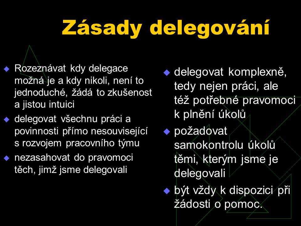 Zásady delegování Rozeznávat kdy delegace možná je a kdy nikoli, není to jednoduché, žádá to zkušenost a jistou intuici.