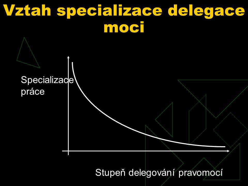 Vztah specializace delegace moci