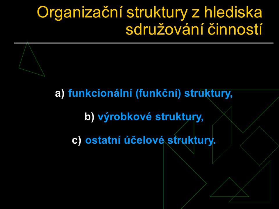Organizační struktury z hlediska sdružování činností