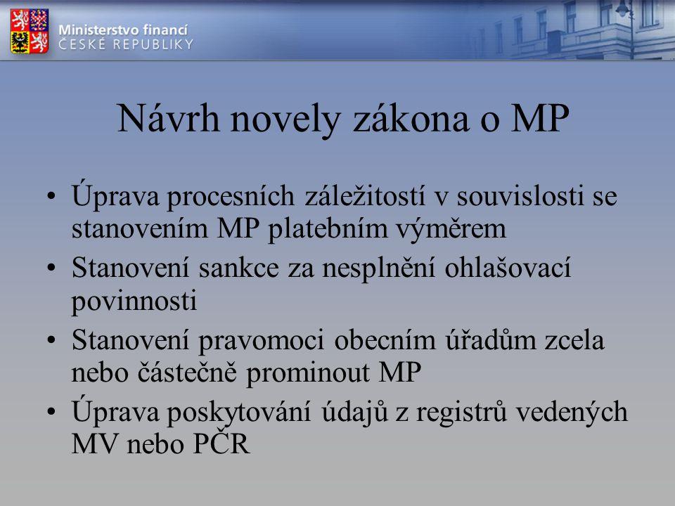 Návrh novely zákona o MP
