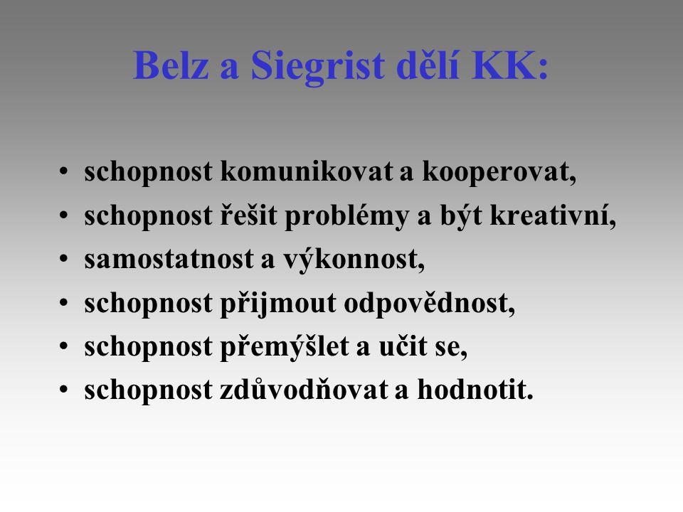 Belz a Siegrist dělí KK: