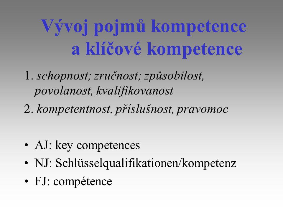 Vývoj pojmů kompetence a klíčové kompetence