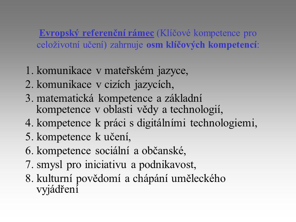 1. komunikace v mateřském jazyce, 2. komunikace v cizích jazycích,