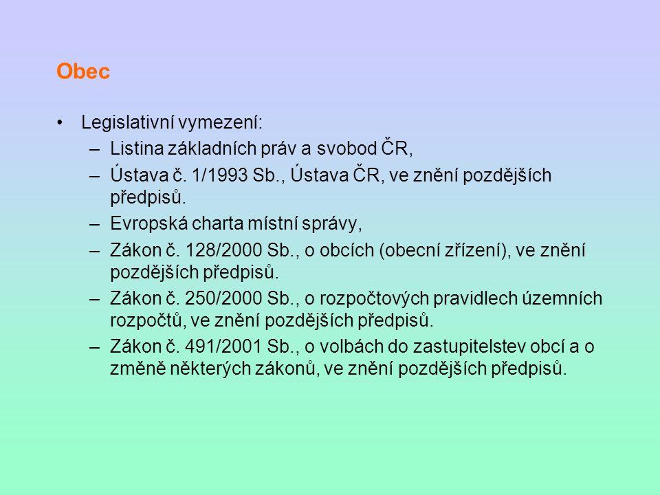 Obec Legislativní vymezení: Listina základních práv a svobod ČR,