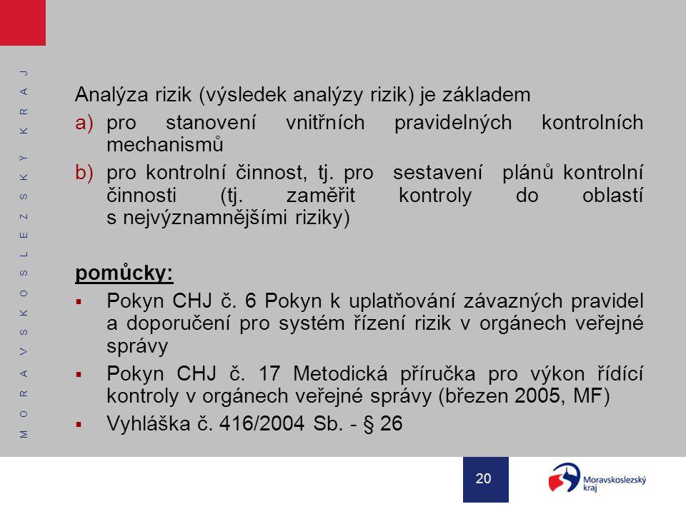 Analýza rizik (výsledek analýzy rizik) je základem