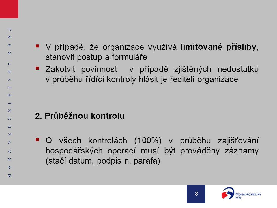 V případě, že organizace využívá limitované přísliby, stanovit postup a formuláře
