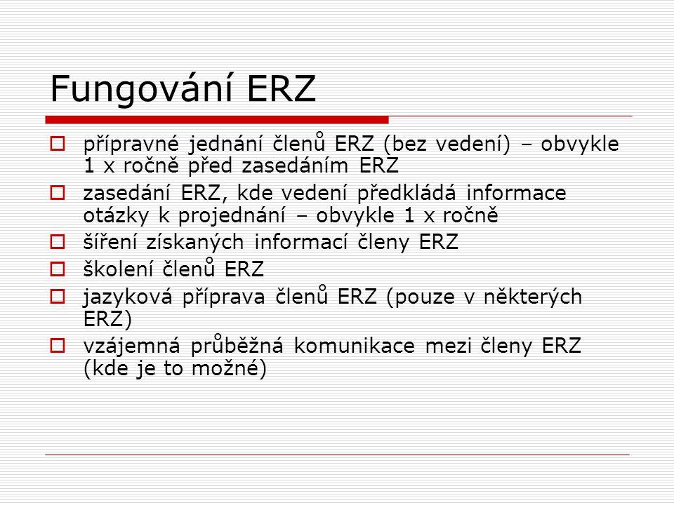 Fungování ERZ přípravné jednání členů ERZ (bez vedení) – obvykle 1 x ročně před zasedáním ERZ.