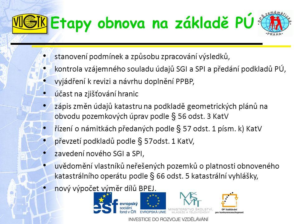 Etapy obnova na základě PÚ