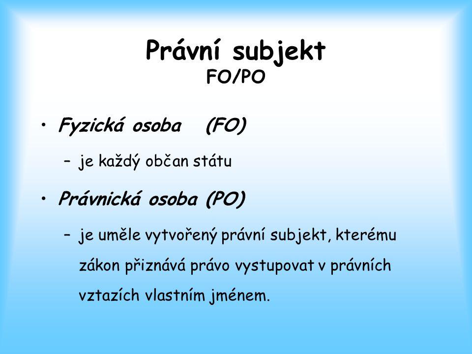 Právní subjekt FO/PO Fyzická osoba (FO) Právnická osoba (PO)