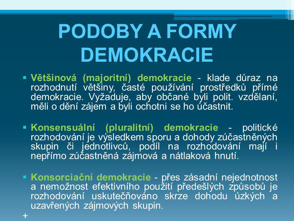 PODOBY A FORMY DEMOKRACIE