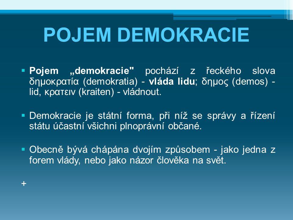 POJEM DEMOKRACIE