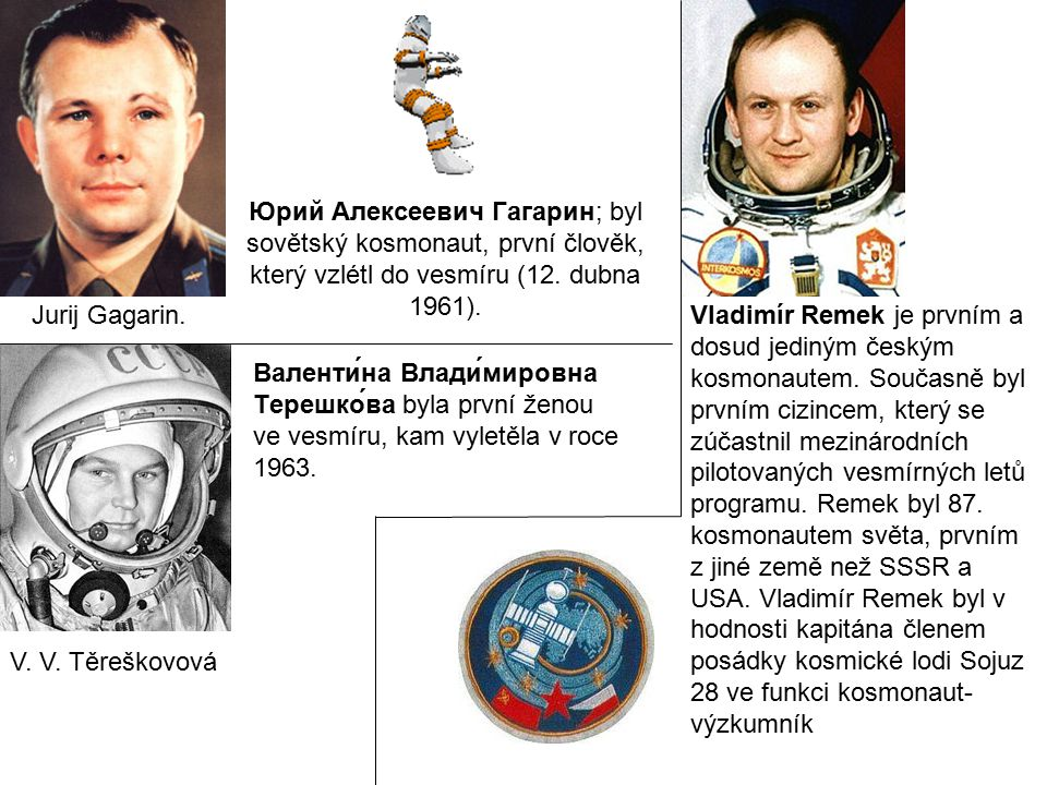 Юрий Алексеевич Гагарин; byl sovětský kosmonaut, první člověk, který vzlétl do vesmíru (12. dubna 1961).