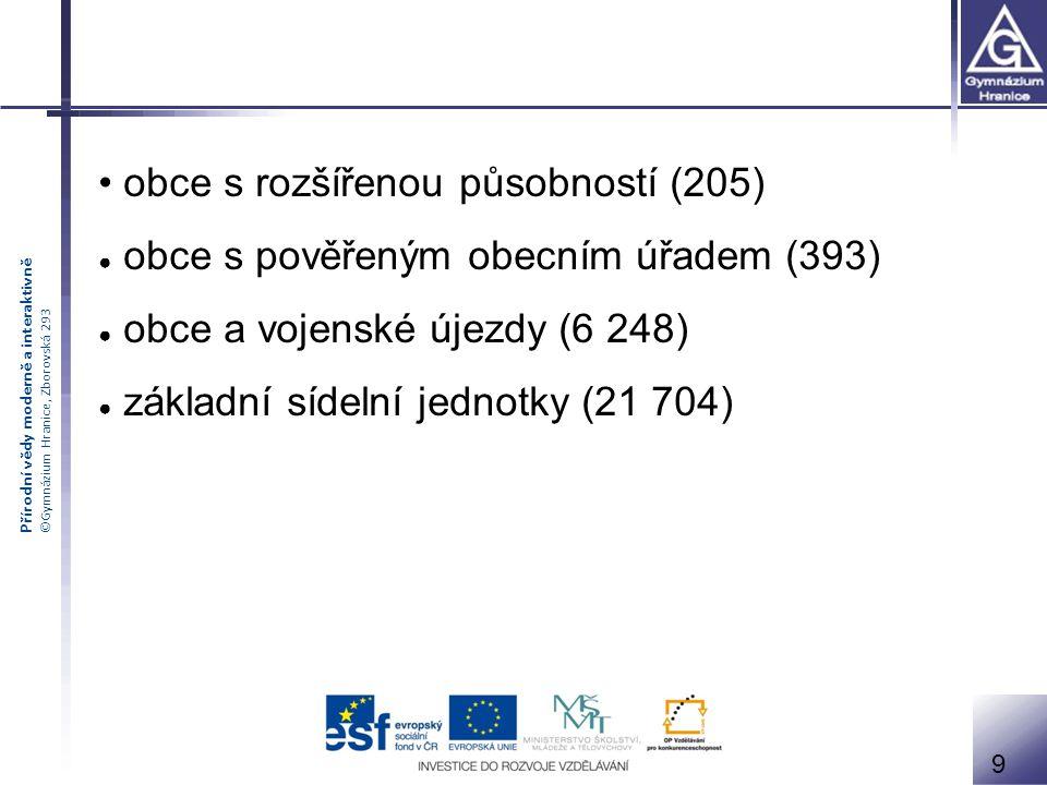 obce s rozšířenou působností (205)
