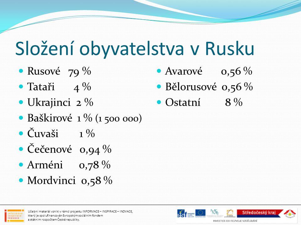 Složení obyvatelstva v Rusku