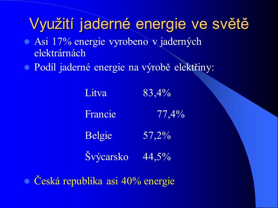 Využití jaderné energie ve světě