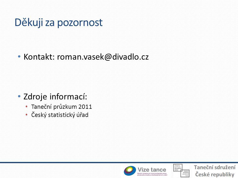 Děkuji za pozornost Kontakt: roman.vasek@divadlo.cz Zdroje informací: