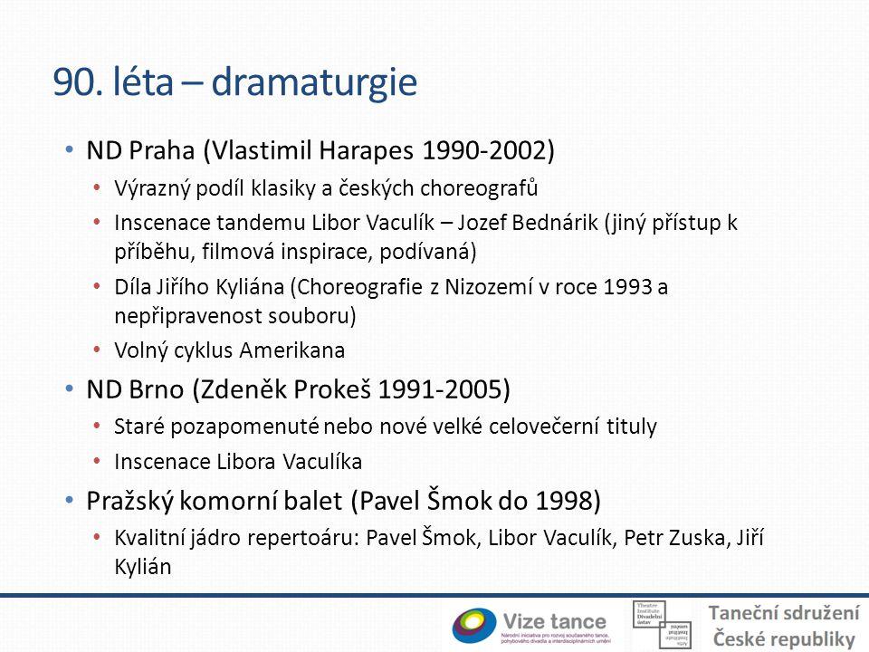90. léta – dramaturgie ND Praha (Vlastimil Harapes 1990-2002)