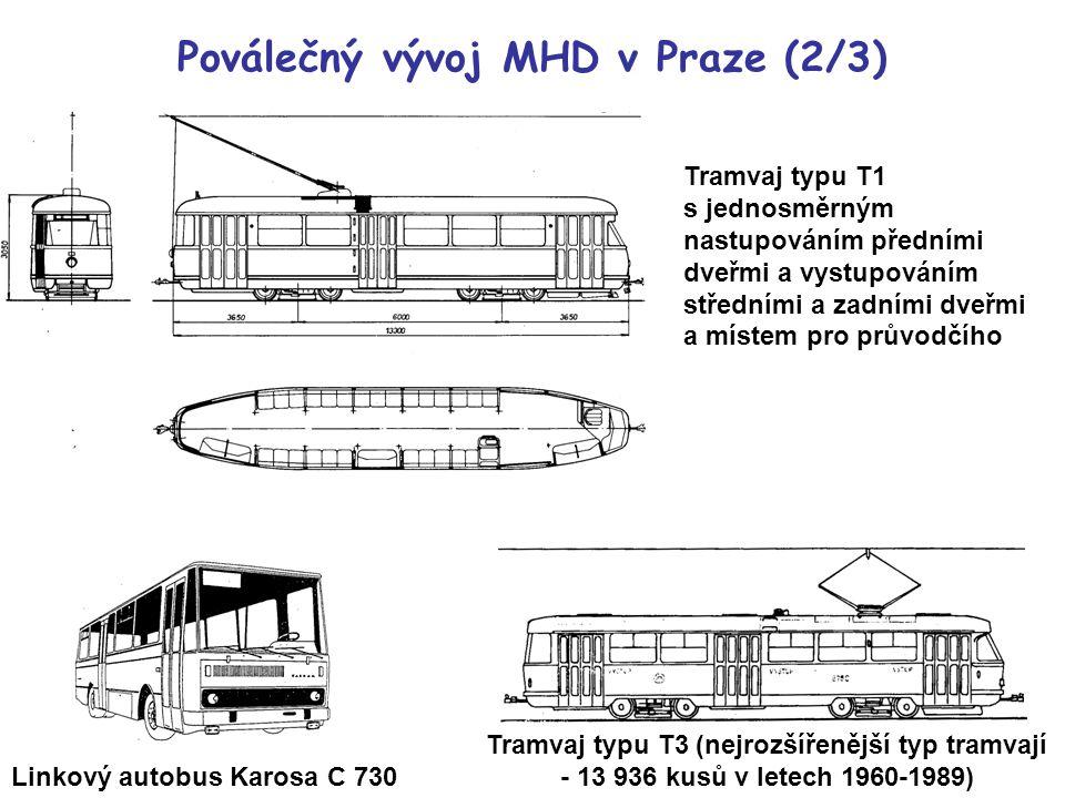 Poválečný vývoj MHD v Praze (2/3)