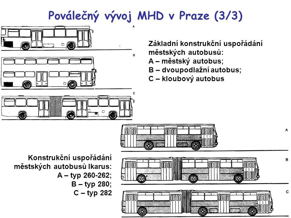 Poválečný vývoj MHD v Praze (3/3)