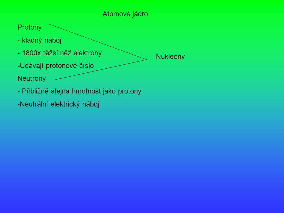 Atomové jádro Protony. - kladný náboj. - 1800x těžší něž elektrony. Udávají protonové číslo. Neutrony.