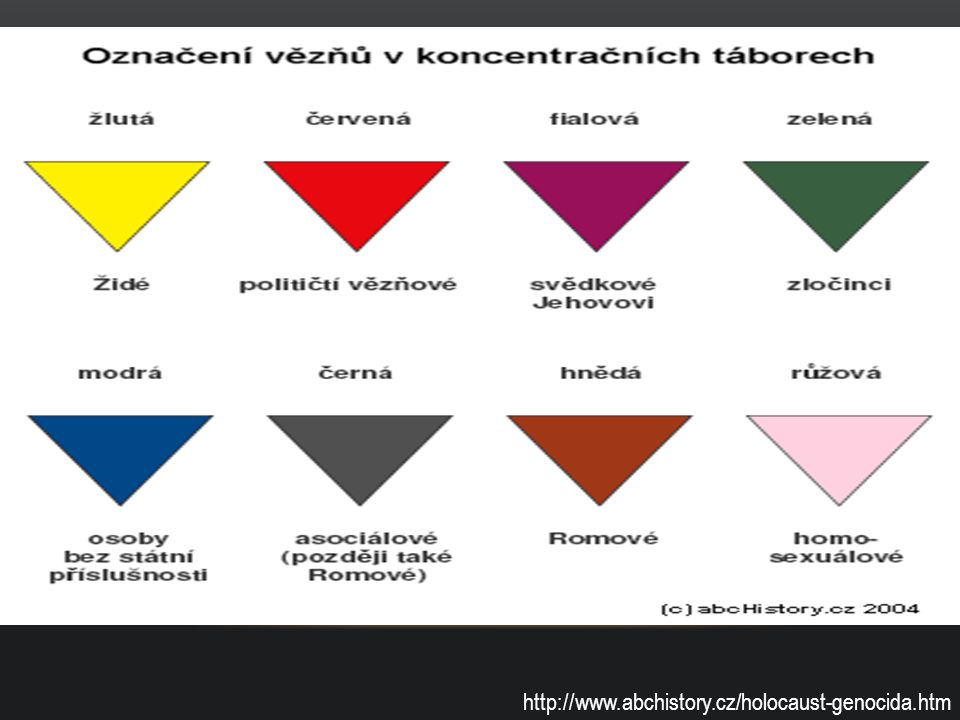 http://www.abchistory.cz/holocaust-genocida.htm