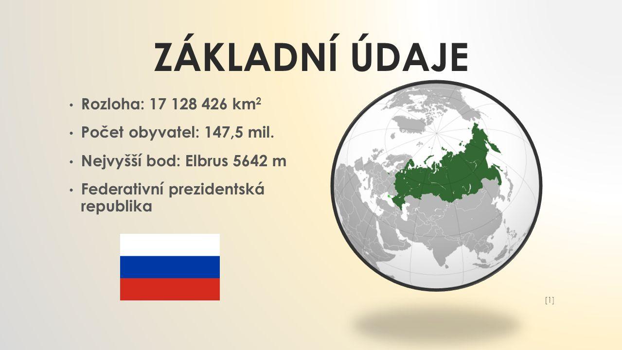 základní údaje Rozloha: 17 128 426 km2 Počet obyvatel: 147,5 mil.