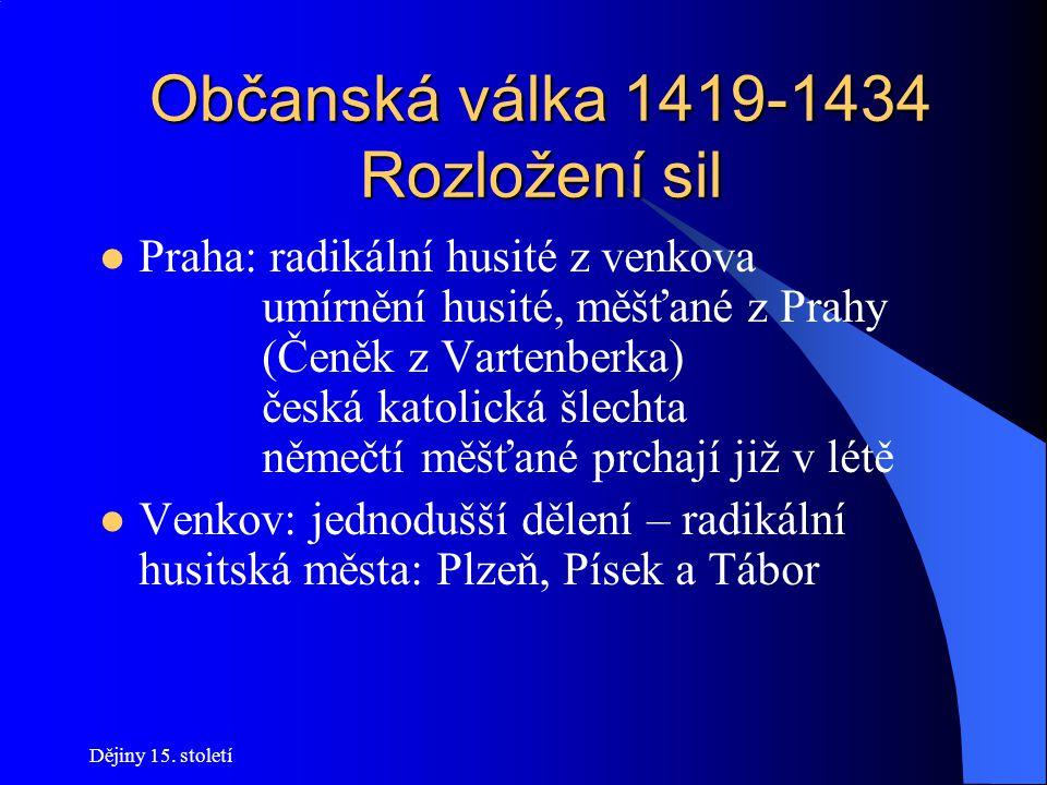 Občanská válka 1419-1434 Rozložení sil