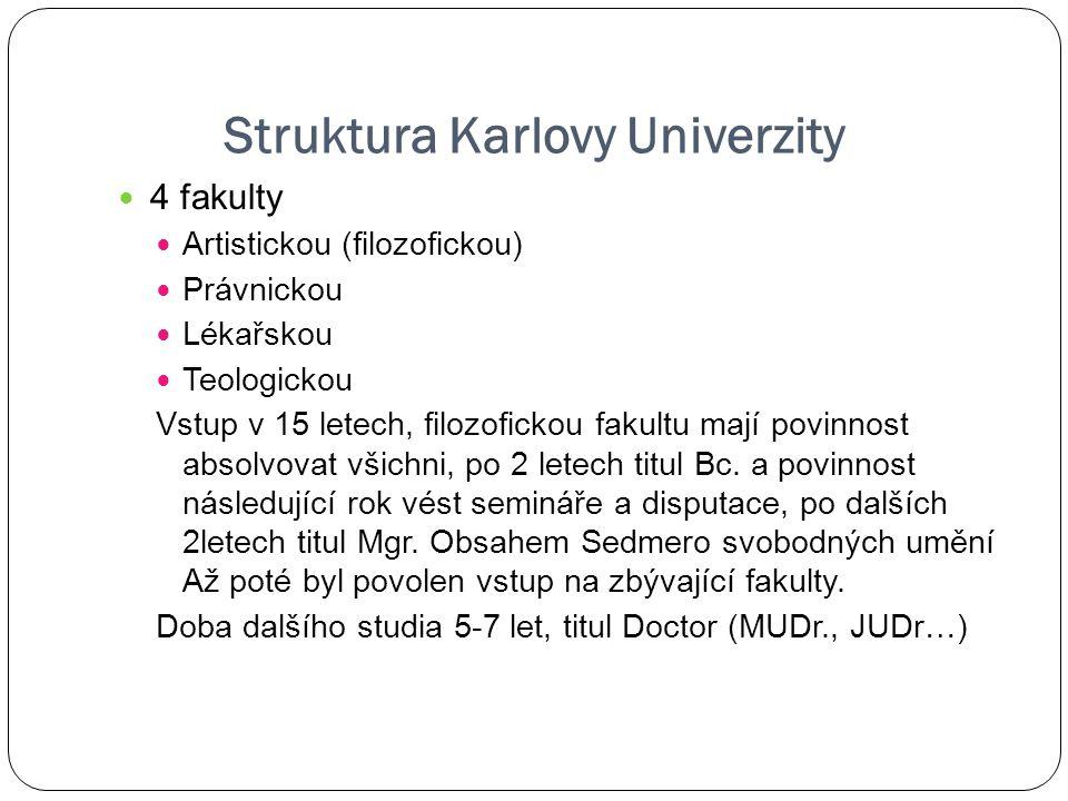 Struktura Karlovy Univerzity