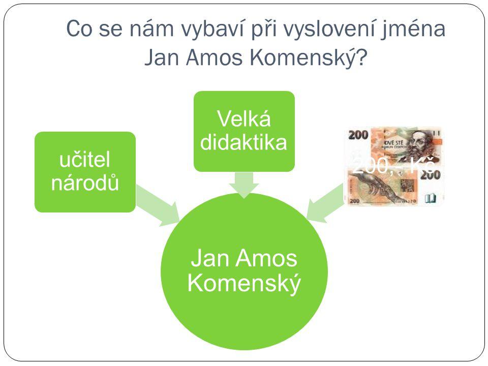 Co se nám vybaví při vyslovení jména Jan Amos Komenský