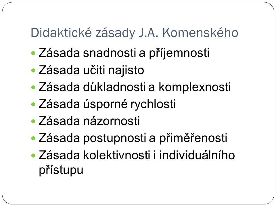 Didaktické zásady J.A. Komenského