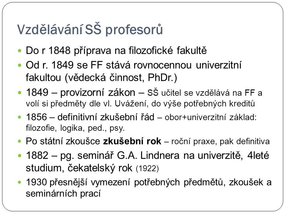 Vzdělávání SŠ profesorů