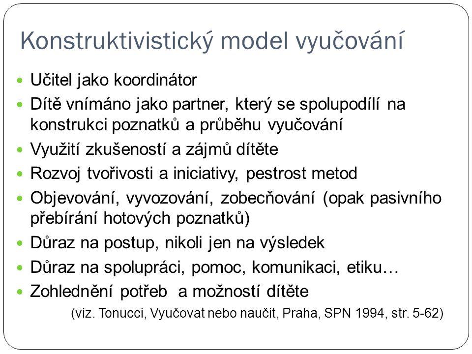 Konstruktivistický model vyučování