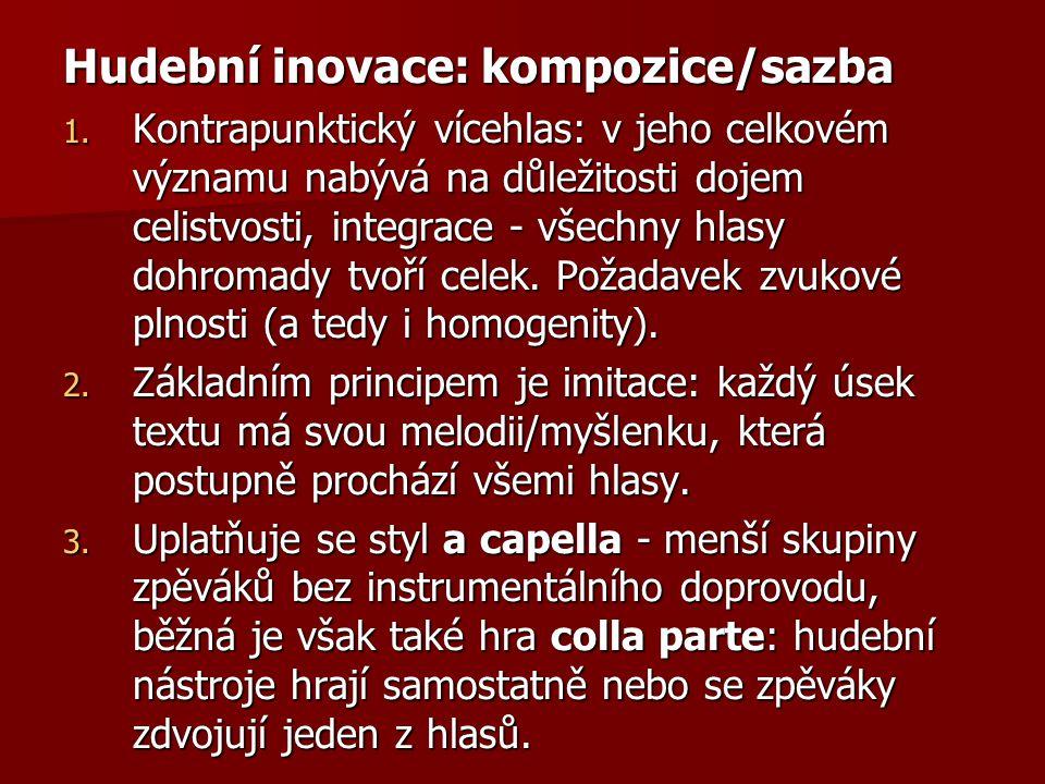 Hudební inovace: kompozice/sazba