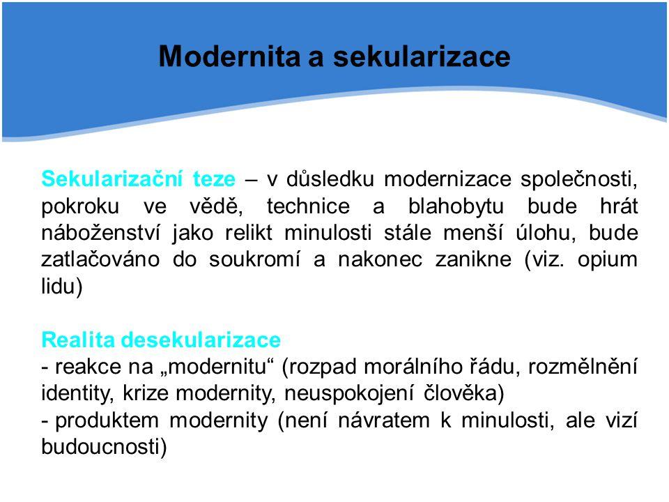 Modernita a sekularizace