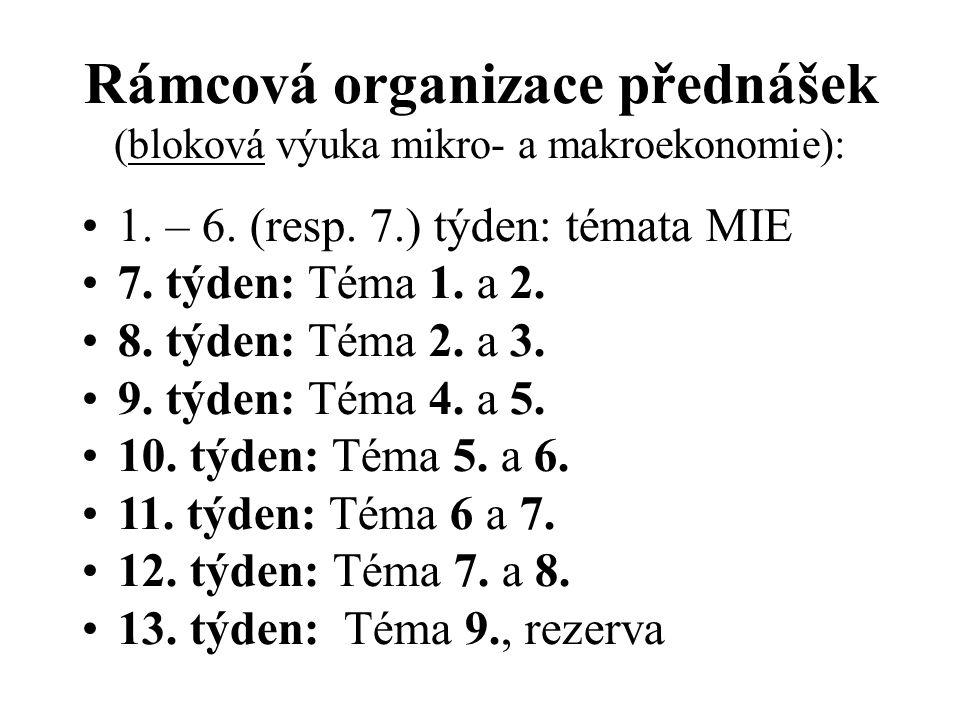 Rámcová organizace přednášek (bloková výuka mikro- a makroekonomie):