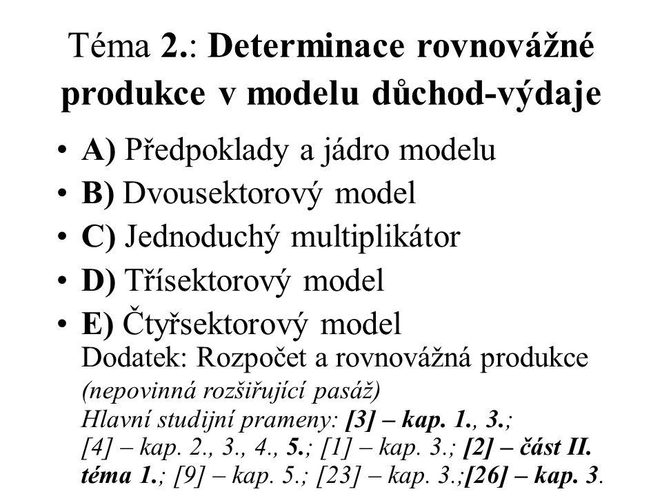 Téma 2.: Determinace rovnovážné produkce v modelu důchod-výdaje