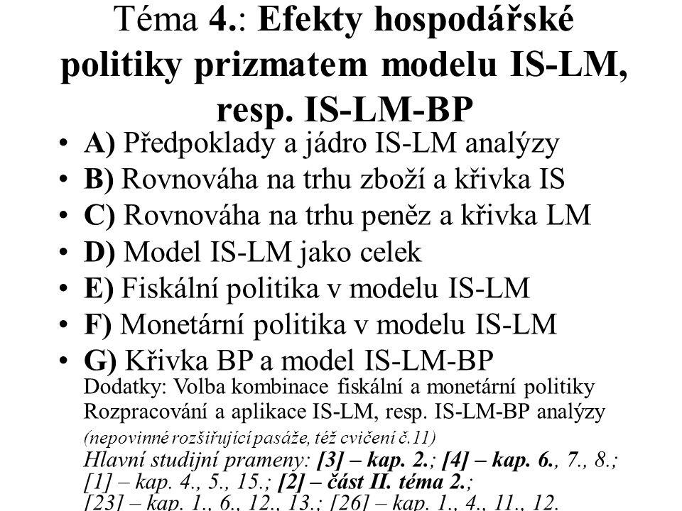 Téma 4. : Efekty hospodářské politiky prizmatem modelu IS-LM, resp