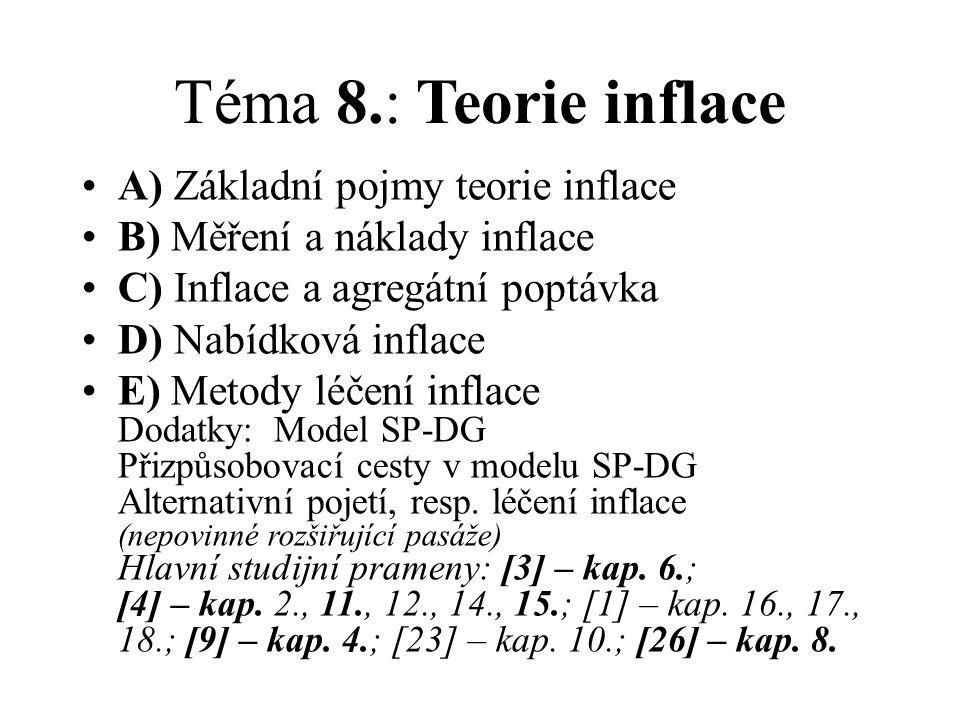 Téma 8.: Teorie inflace A) Základní pojmy teorie inflace