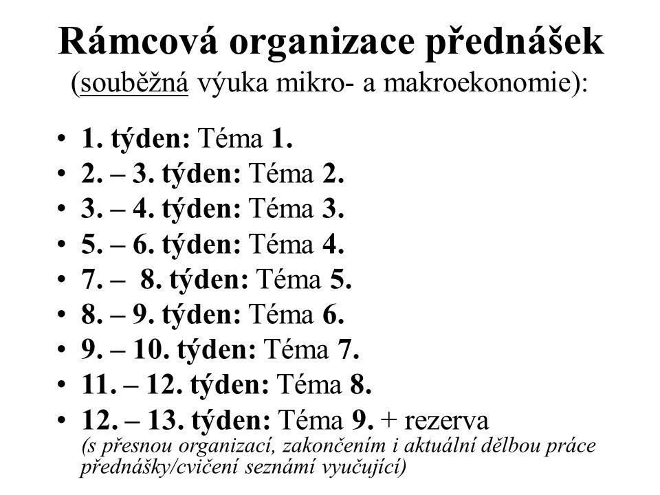 Rámcová organizace přednášek (souběžná výuka mikro- a makroekonomie):