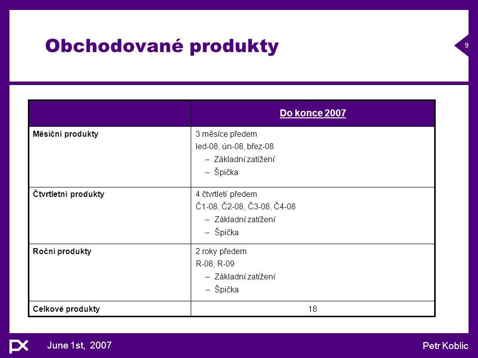 Obchodované produkty Do konce 2007 June 1st, 2007 Petr Koblic