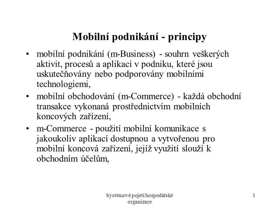 Mobilní podnikání - principy